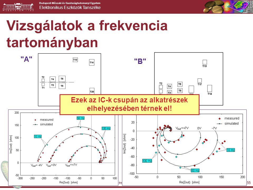 Budapesti Műszaki és Gazdaságtudomanyi Egyetem Elektronikus Eszközök Tanszéke 2014-10-18 55 Mikroelektronika - A bipoláris IC technológia és lehetsége
