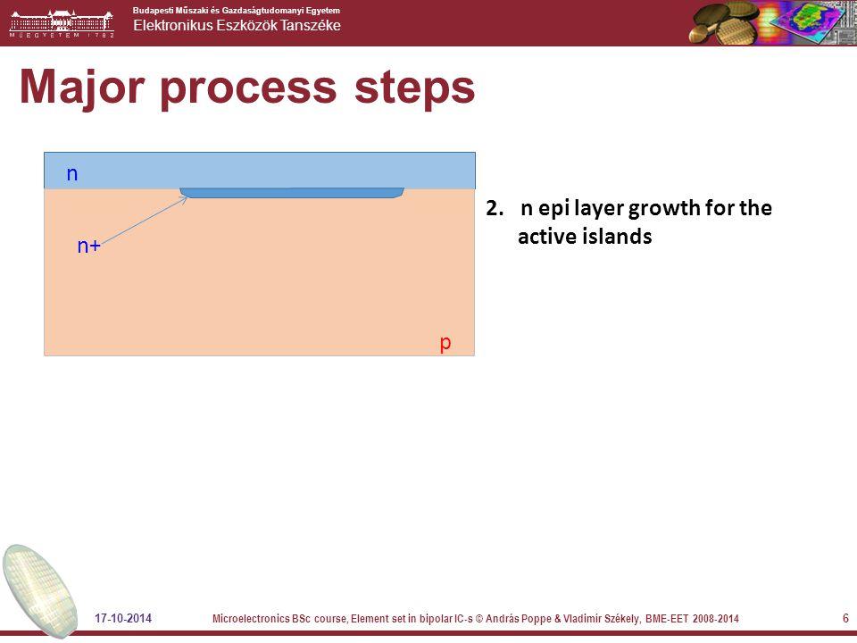 Budapesti Műszaki és Gazdaságtudomanyi Egyetem Elektronikus Eszközök Tanszéke Major process steps 2. n epi layer growth for the active islands n p n+