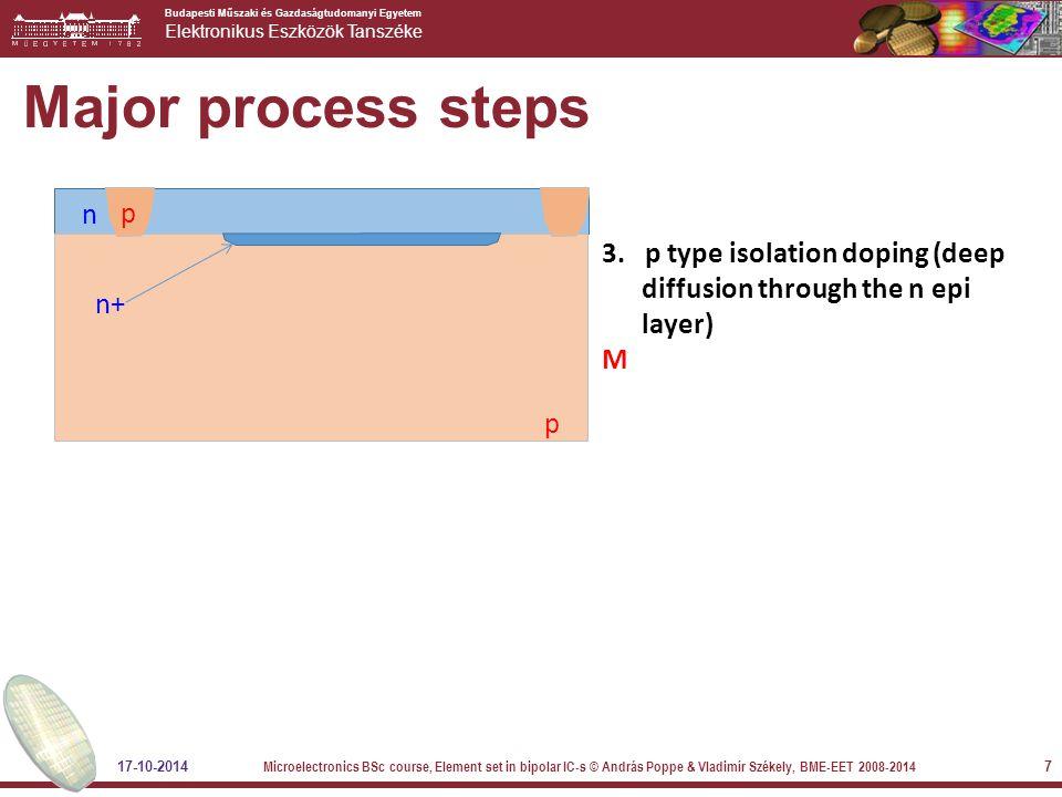 Budapesti Műszaki és Gazdaságtudomanyi Egyetem Elektronikus Eszközök Tanszéke Major process steps 3. p type isolation doping (deep diffusion through t