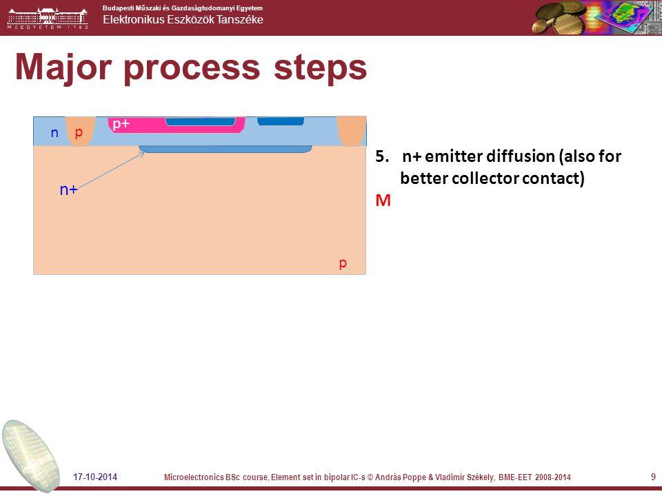 Budapesti Műszaki és Gazdaságtudomanyi Egyetem Elektronikus Eszközök Tanszéke Major process steps 5. n+ emitter diffusion (also for better collector c
