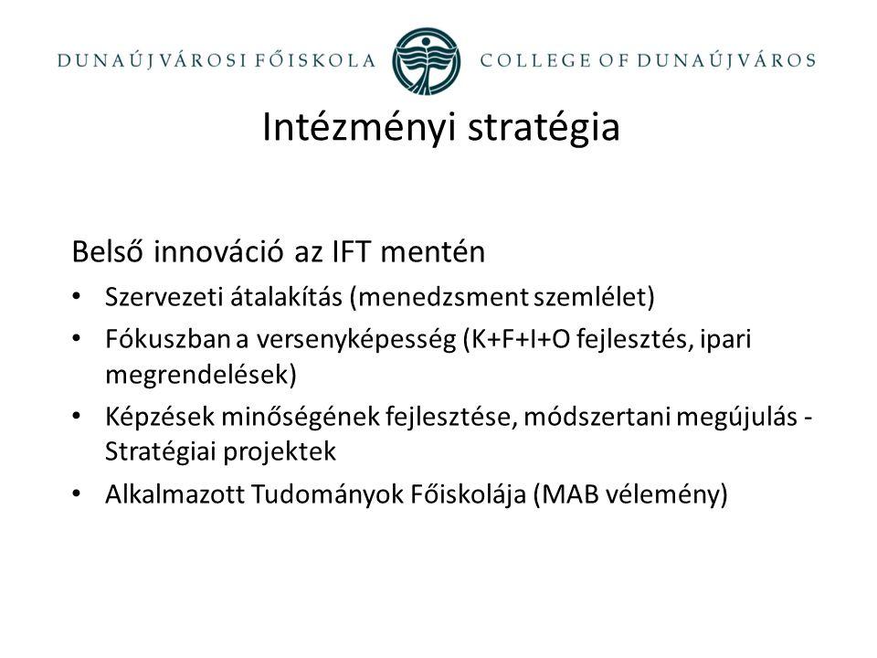 Belső innováció az IFT mentén Szervezeti átalakítás (menedzsment szemlélet) Fókuszban a versenyképesség (K+F+I+O fejlesztés, ipari megrendelések) Képzések minőségének fejlesztése, módszertani megújulás - Stratégiai projektek Alkalmazott Tudományok Főiskolája (MAB vélemény) Intézményi stratégia