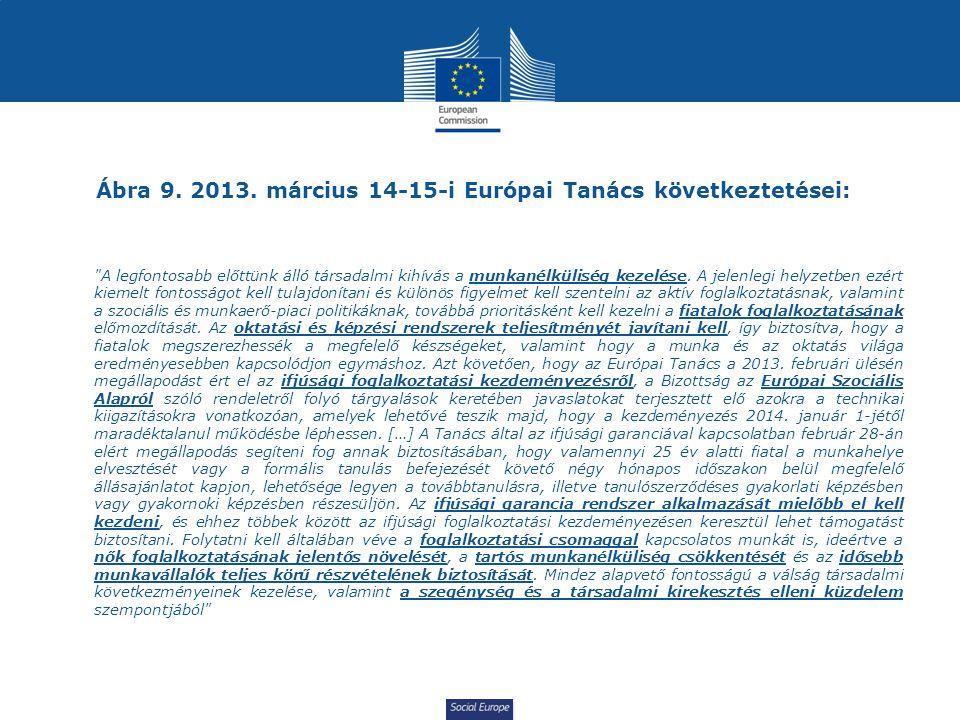 Social Europe Ábra 9. 2013. március 14-15-i Európai Tanács következtetései: