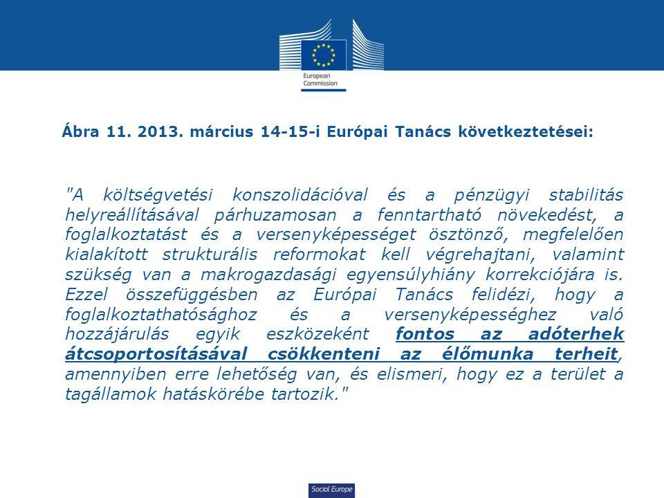Social Europe Ábra 11. 2013. március 14-15-i Európai Tanács következtetései: