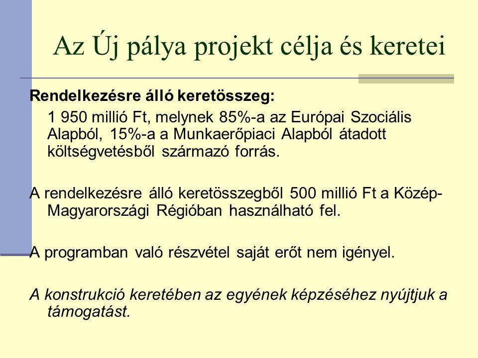 Az Új pálya projekt célja és keretei Rendelkezésre álló keretösszeg: 1 950 millió Ft, melynek 85%-a az Európai Szociális Alapból, 15%-a a Munkaerőpiaci Alapból átadott költségvetésből származó forrás.