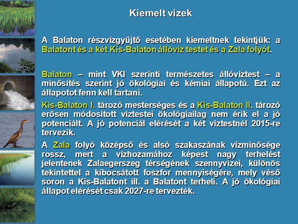 Kiemelt vizek A Balaton részvízgyűjtő esetében kiemeltnek tekintjük: a Balatont és a két Kis-Balaton állóvíz testet és a Zala folyót.