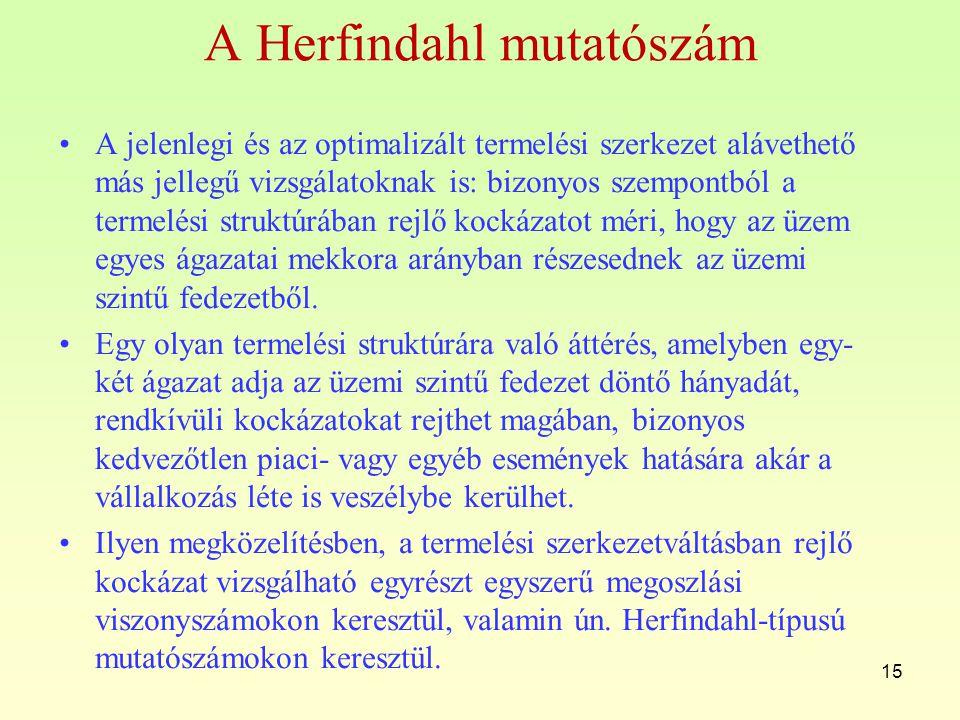 A Herfindahl mutatószám A jelenlegi és az optimalizált termelési szerkezet alávethető más jellegű vizsgálatoknak is: bizonyos szempontból a termelési