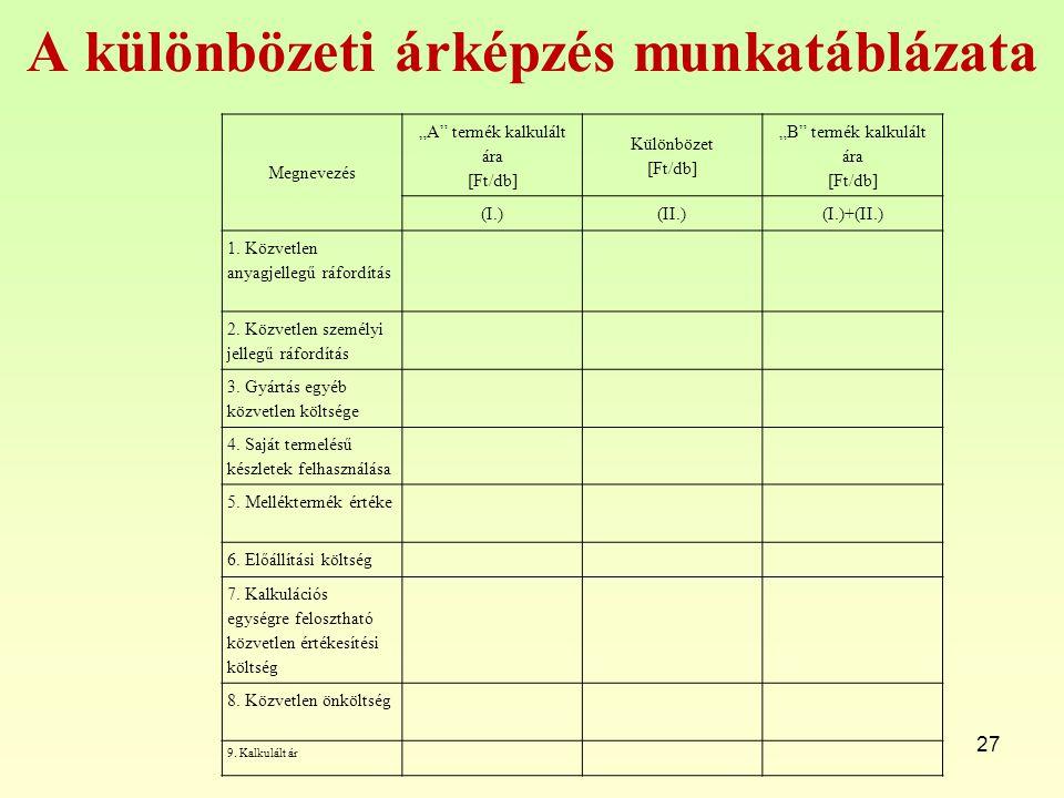 """A különbözeti árképzés munkatáblázata 27 Megnevezés """"A"""" termék kalkulált ára [Ft/db] Különbözet [Ft/db] """"B"""" termék kalkulált ára [Ft/db] (I.)(II.)(I.)"""