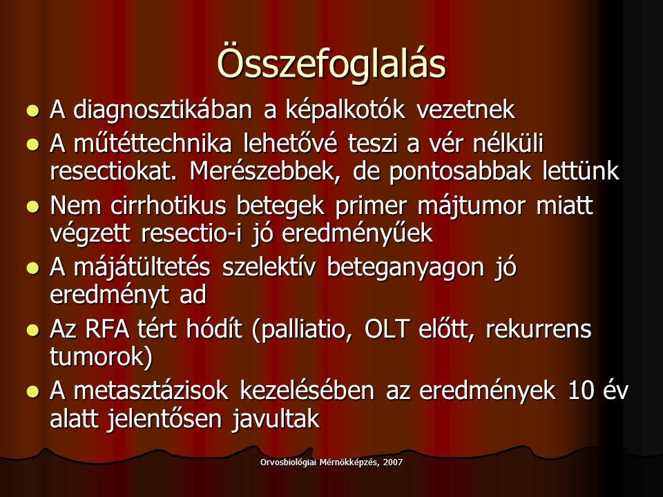A magyar májátültetési program Nemes Balázs 2007