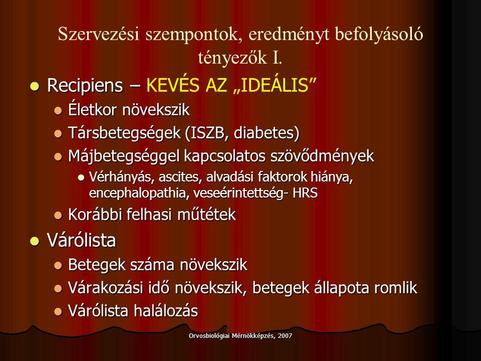 Orvosbiológiai Mérnökképzés, 2007 Szervezési szempontok, eredményt befolyásoló tényezők II.