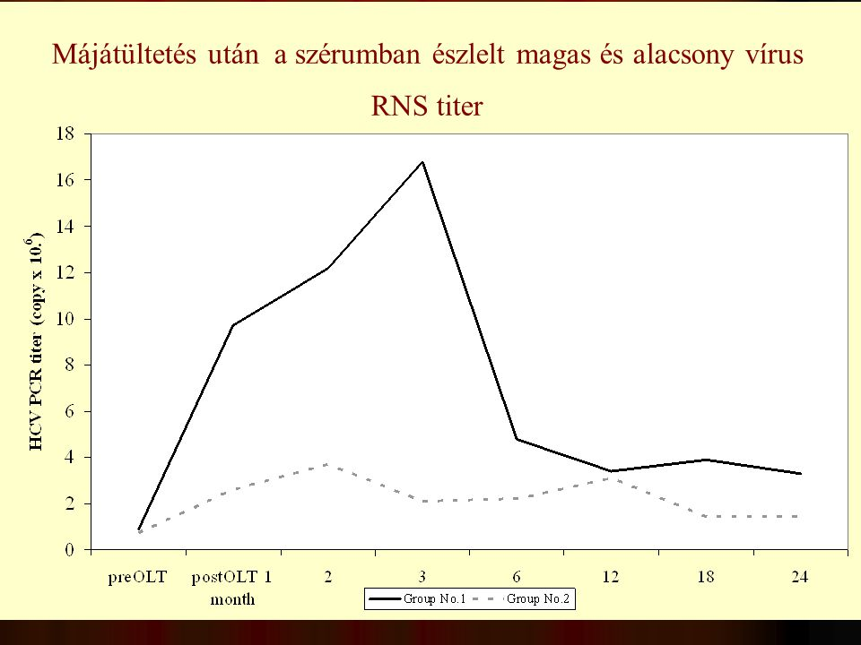 Orvosbiológiai Mérnökképzés, 2007 Kumulativ betegtúlélés (évek)135 >8.78.x 10 6 6757 ≤8.78.x 10 6 94 88