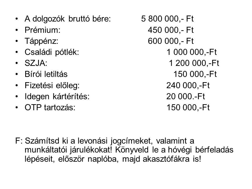 A dolgozók bruttó bére: 5 800 000,- Ft Prémium: 450 000,- Ft Táppénz: 600 000,- Ft Családi pótlék: 1 000 000,-Ft SZJA: 1 200 000,-Ft Bírói letiltás 150 000,-Ft Fizetési előleg: 240 000,-Ft Idegen kártérítés:20 000.-Ft OTP tartozás: 150 000,-Ft F: Számítsd ki a levonási jogcímeket, valamint a munkáltatói járulékokat.