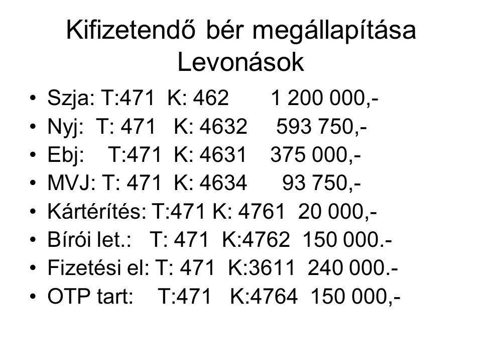 Kifizetendő bér megállapítása Levonások Szja: T:471 K: 4621 200 000,- Nyj: T: 471K: 4632 593 750,- Ebj: T:471K: 4631375 000,- MVJ: T: 471K: 4634 93 75