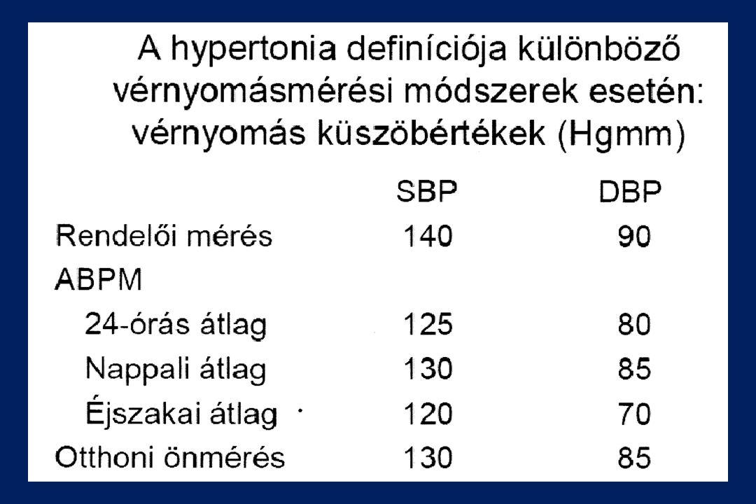 mik a magas vérnyomás elleni fürdők magas vérnyomás gyakori vizelés