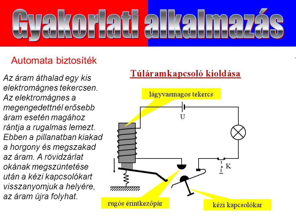 közös elektromágnesek)