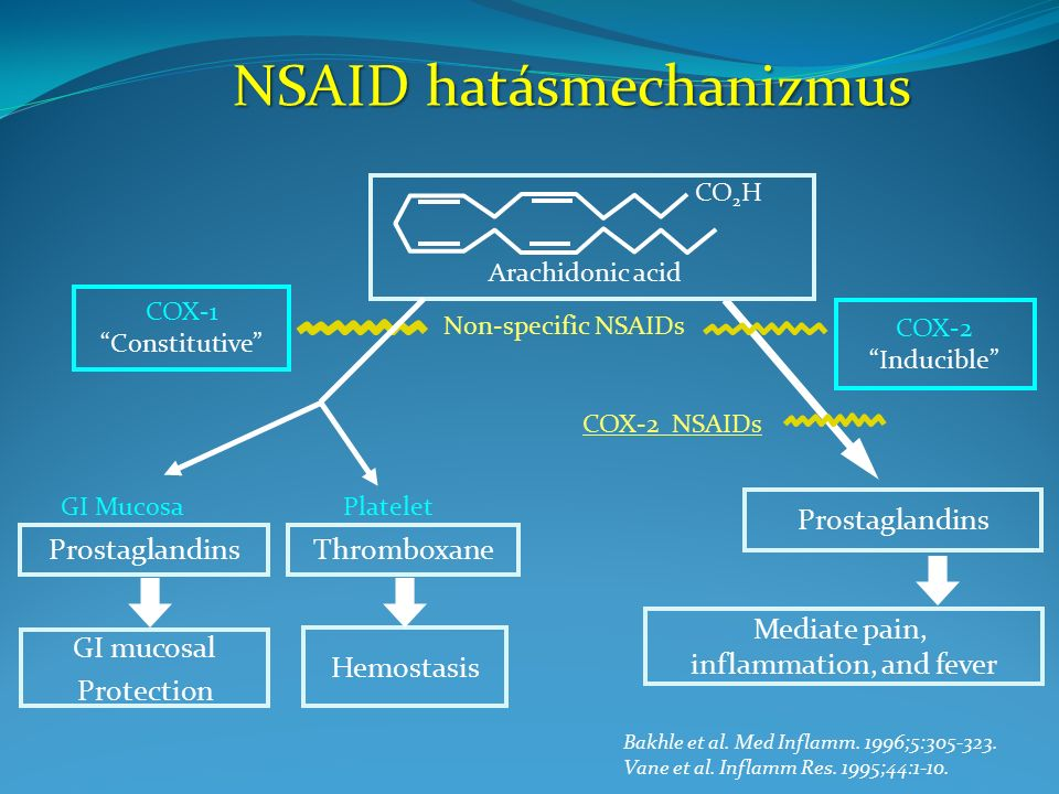 NSAID hatásmechanizmus COX-2 Inducible Prostaglandins COX-1 Constitutive Prostaglandins Mediate pain, inflammation, and fever Arachidonic acid CO 2 H Non-specific NSAIDs GI mucosal Protection Hemostasis Bakhle et al.