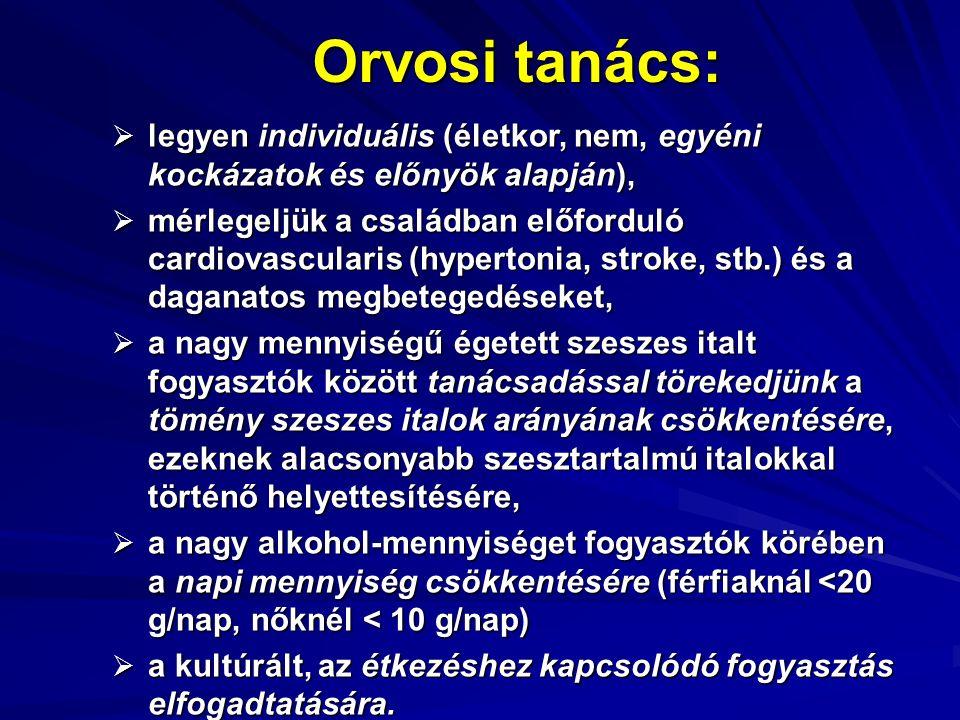részegség hipertónia után)