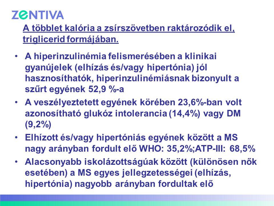a hipertónia második és harmadik szakasza magas vérnyomás gyógyszer neve