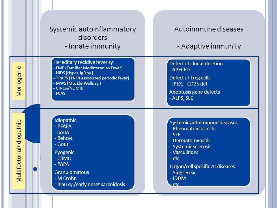 Szisztémás betegség és látás. Autoimmun betegség, ami az izmok gyengüléséhez vezet