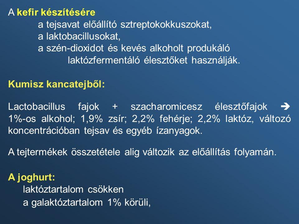 savanyú tejtermékek)