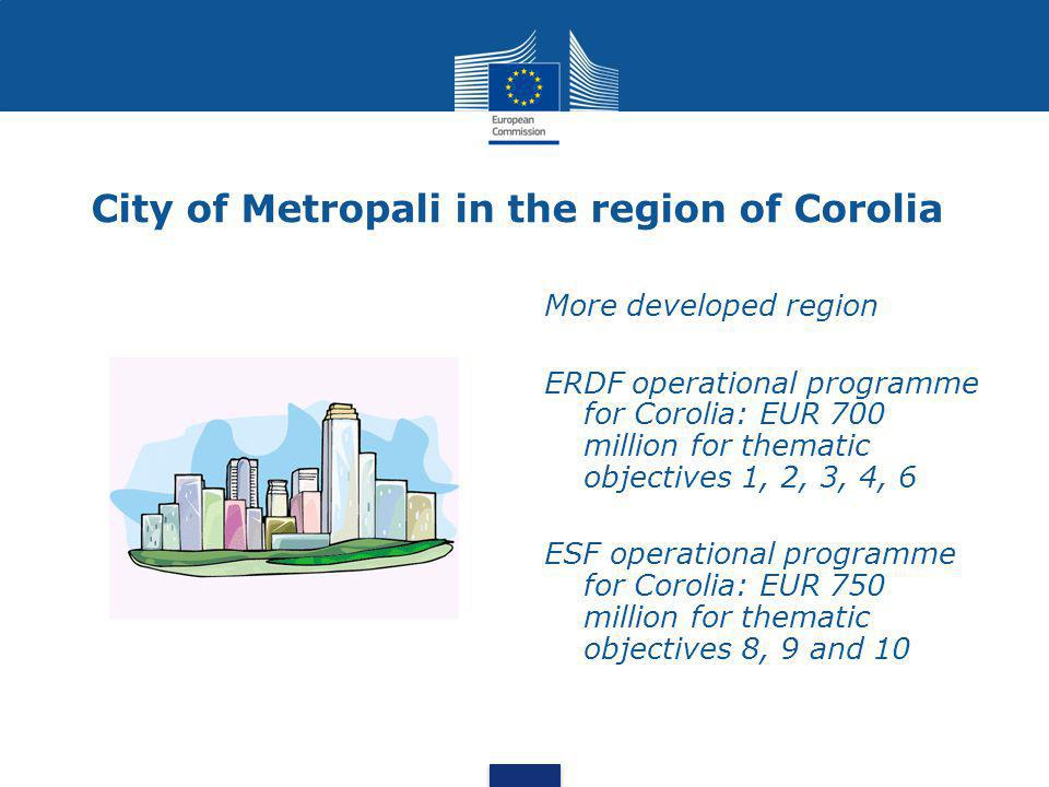 City of Metropali in the region of Corolia More developed region ERDF operational programme for Corolia: EUR 700 million for thematic objectives 1, 2, 3, 4, 6 ESF operational programme for Corolia: EUR 750 million for thematic objectives 8, 9 and 10