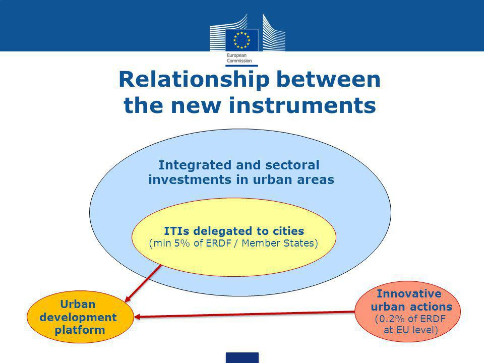 Relationship between the new instruments Urban development platform Innovative urban actions (0.2% of ERDF at EU level) ITIs delegated to cities (min 5% of ERDF / Member States) Integrated and sectoral investments in urban areas
