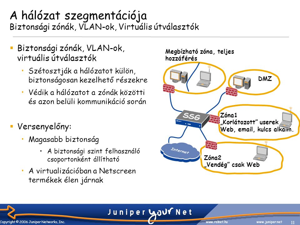 11 Copyright © 2006 Juniper Networks, Inc.