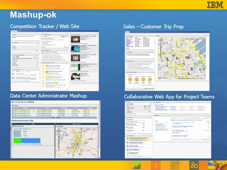 Mashup-ok Competition Tracker / Web Site Sales – Customer Trip Prep Data Center Administrator Mashup Collaborative Web App for Project Teams