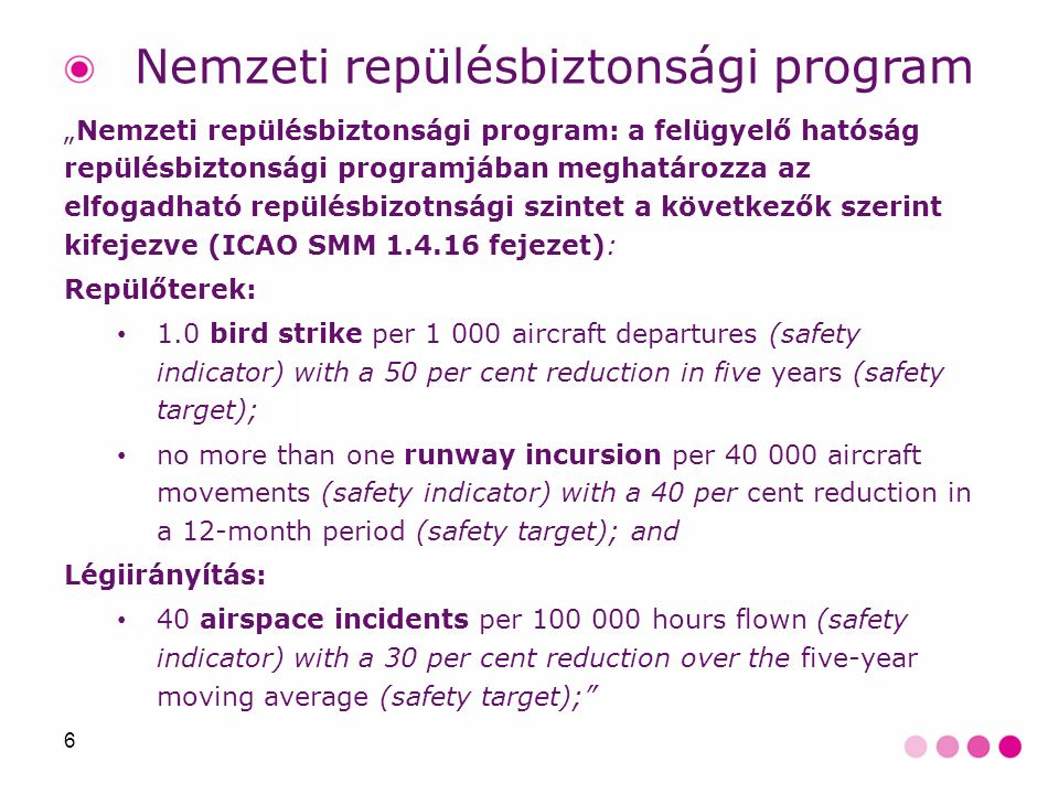 "6 Nemzeti repülésbiztonsági program ""Nemzeti repülésbiztonsági program: a felügyelő hatóság repülésbiztonsági programjában meghatározza az elfogadható repülésbizotnsági szintet a következők szerint kifejezve (ICAO SMM fejezet): Repülőterek: • 1.0 bird strike per aircraft departures (safety indicator) with a 50 per cent reduction in five years (safety target); • no more than one runway incursion per aircraft movements (safety indicator) with a 40 per cent reduction in a 12-month period (safety target); and Légiirányítás: • 40 airspace incidents per hours flown (safety indicator) with a 30 per cent reduction over the five-year moving average (safety target);"