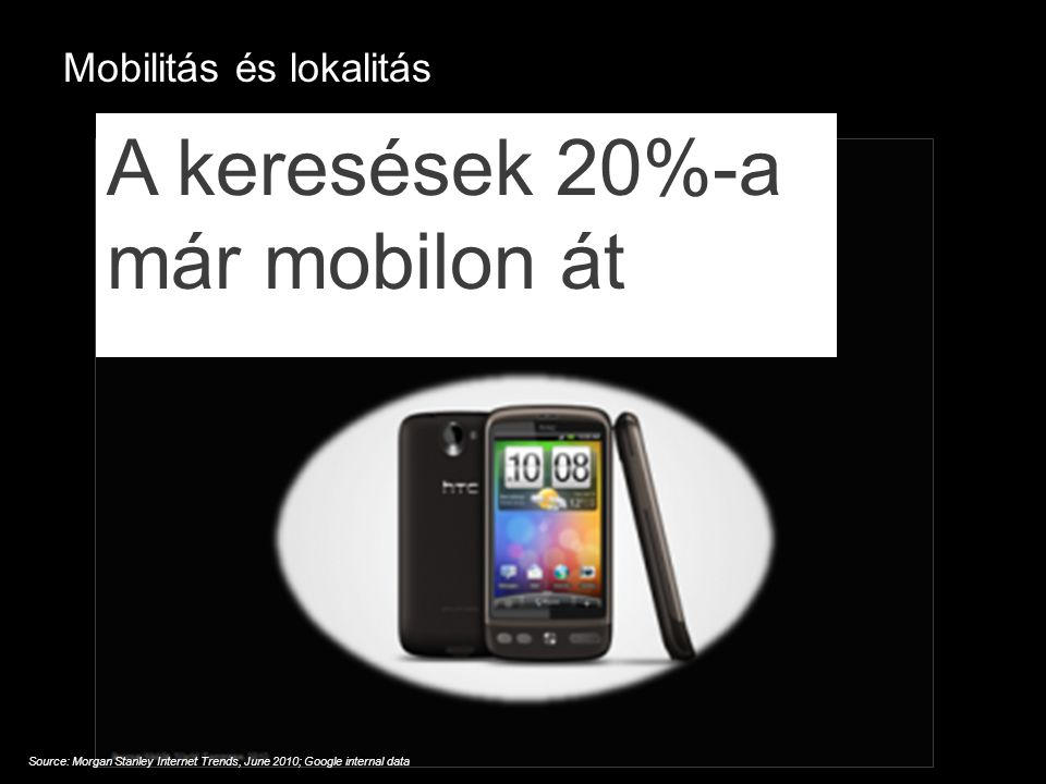 Google Confidential and Proprietary Mobilitás és lokalitás Source: Morgan Stanley Internet Trends, June 2010; Google internal data 2012 re A keresések 20%-a már mobilon át