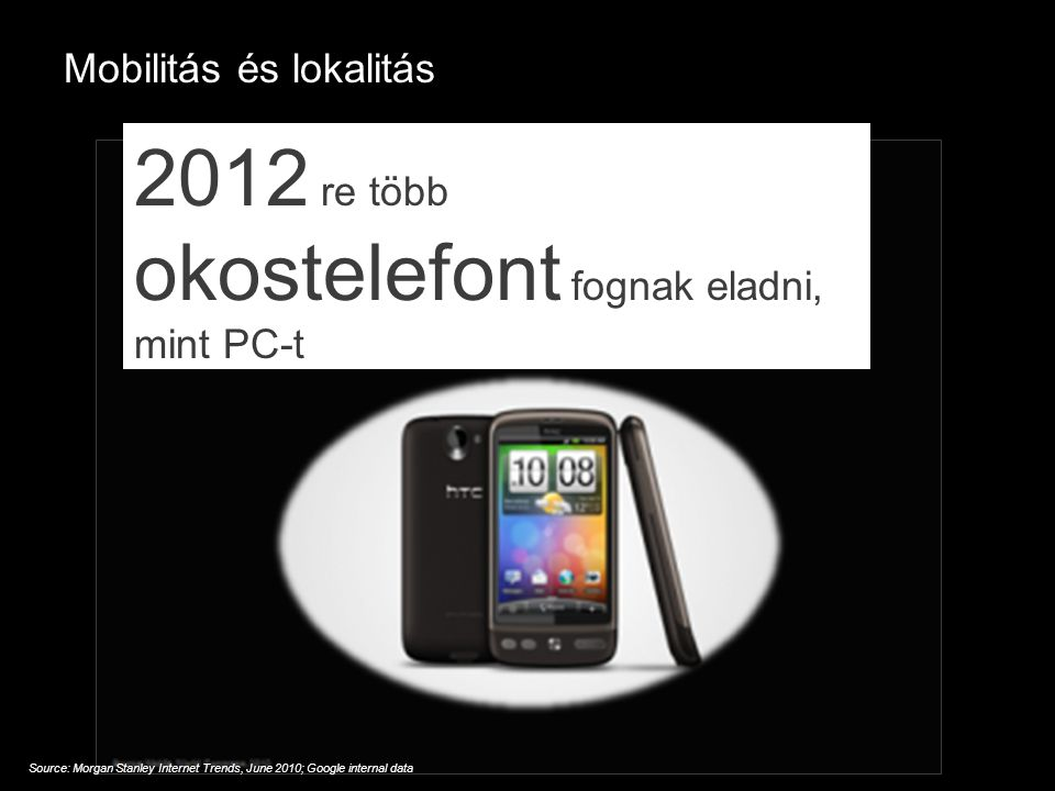 Google Confidential and Proprietary Mobilitás és lokalitás Source: Morgan Stanley Internet Trends, June 2010; Google internal data 2012 re 2012 re több okostelefont fognak eladni, mint PC-t