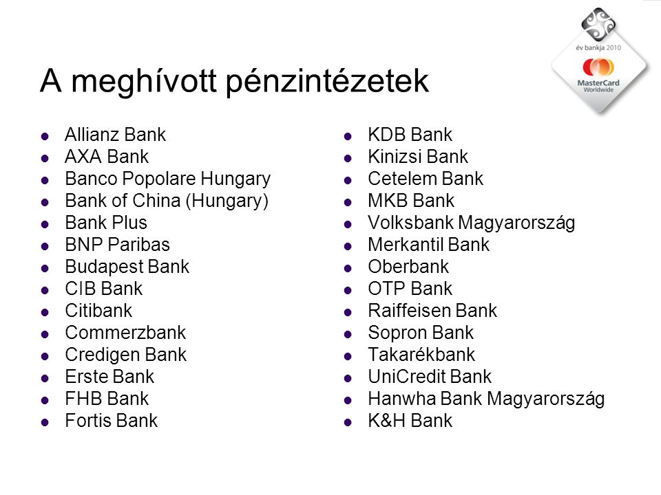 A meghívott pénzintézetek  Allianz Bank  AXA Bank  Banco Popolare Hungary  Bank of China (Hungary)  Bank Plus  BNP Paribas  Budapest Bank  CIB Bank  Citibank  Commerzbank  Credigen Bank  Erste Bank  FHB Bank  Fortis Bank  KDB Bank  Kinizsi Bank  Cetelem Bank  MKB Bank  Volksbank Magyarország  Merkantil Bank  Oberbank  OTP Bank  Raiffeisen Bank  Sopron Bank  Takarékbank  UniCredit Bank  Hanwha Bank Magyarország  K&H Bank