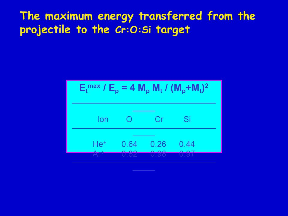 The maximum energy transferred from the projectile to the Cr:O:Si target E t max / E p = 4 M p M t / (M p +M t ) 2 ──────────────────────────────── ───── IonOCrSi ──────────────────────────────── ───── He Ar ──────────────────────────────── ─────
