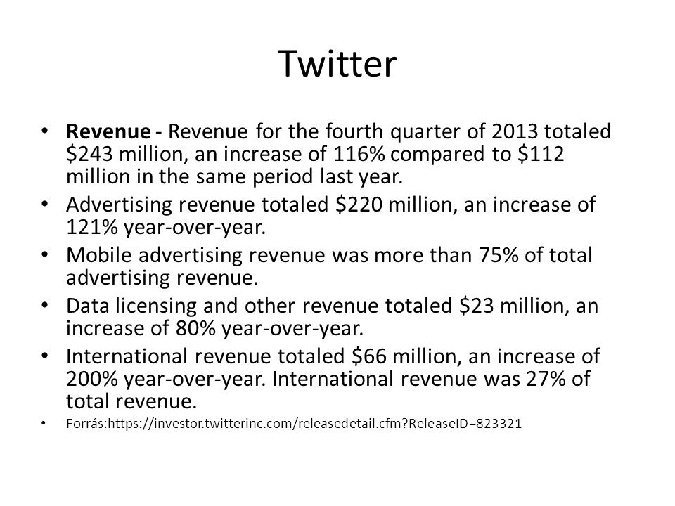 Twitter • Revenue - Revenue for the fourth quarter of 2013 totaled $243 million, an increase of 116% compared to $112 million in the same period last year.