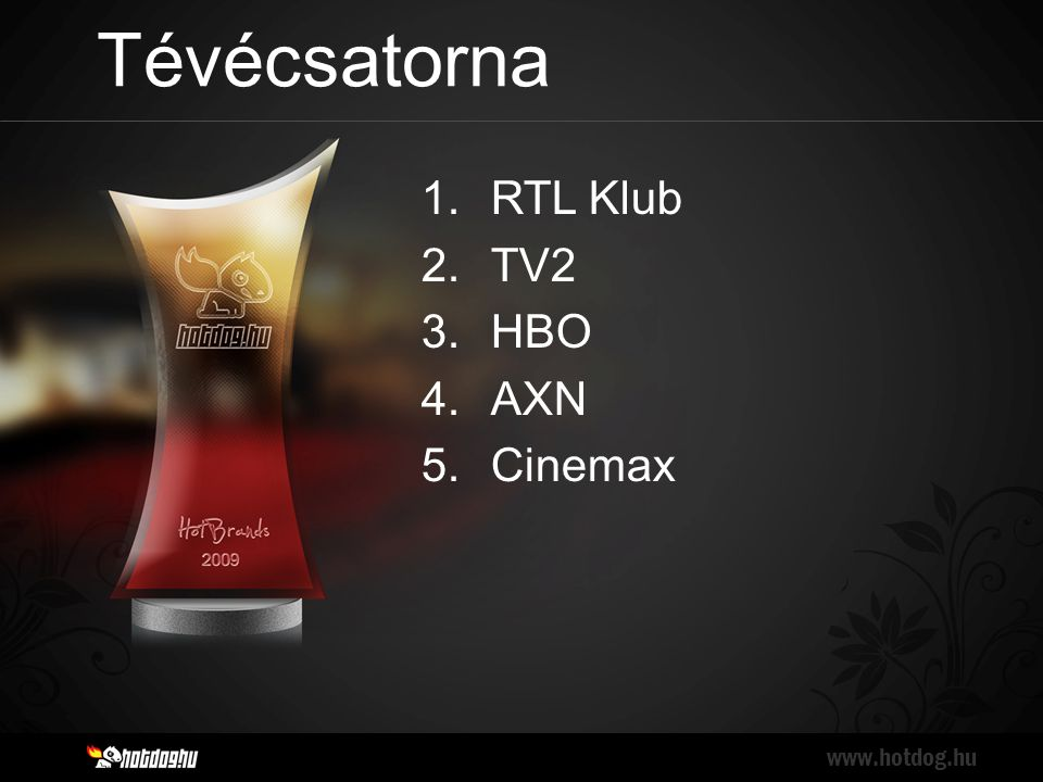 Tévécsatorna   1.RTL Klub 2.TV2 3.HBO 4.AXN 5.Cinemax