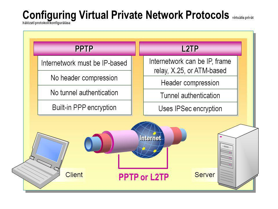 Configuring Virtual Private Network Protocols virtuális privát hálózati protokoll konfigurálása ClientServer PPTP Internetwork must be IP-based No header compression No tunnel authentication Built-in PPP encryption L2TP Internetwork can be IP, frame relay, X.25, or ATM-based Header compression Tunnel authentication Uses IPSec encryption Internet PPTP or L2TP