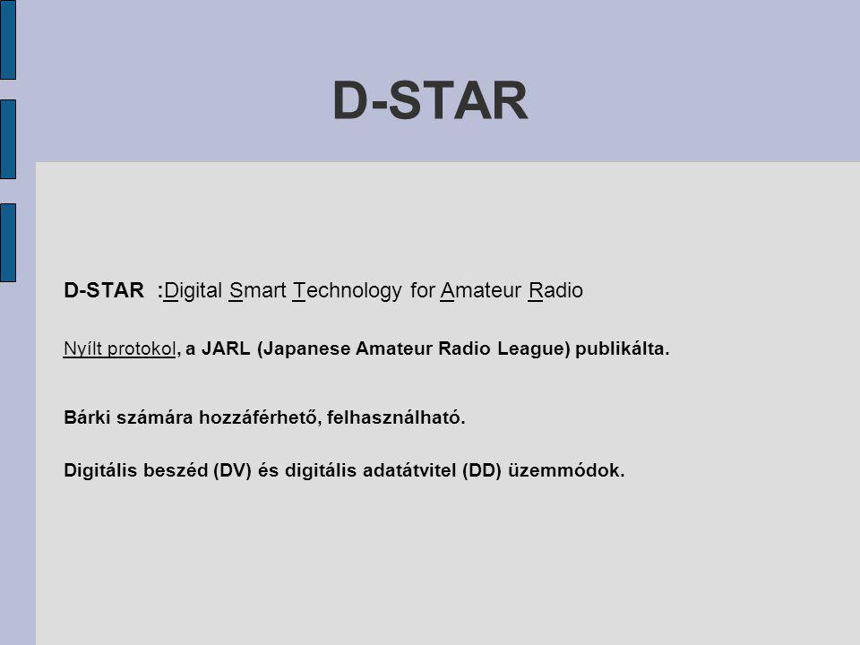 D-STAR D-STAR :Digital Smart Technology for Amateur Radio Nyílt protokol, a JARL (Japanese Amateur Radio League) publikálta.