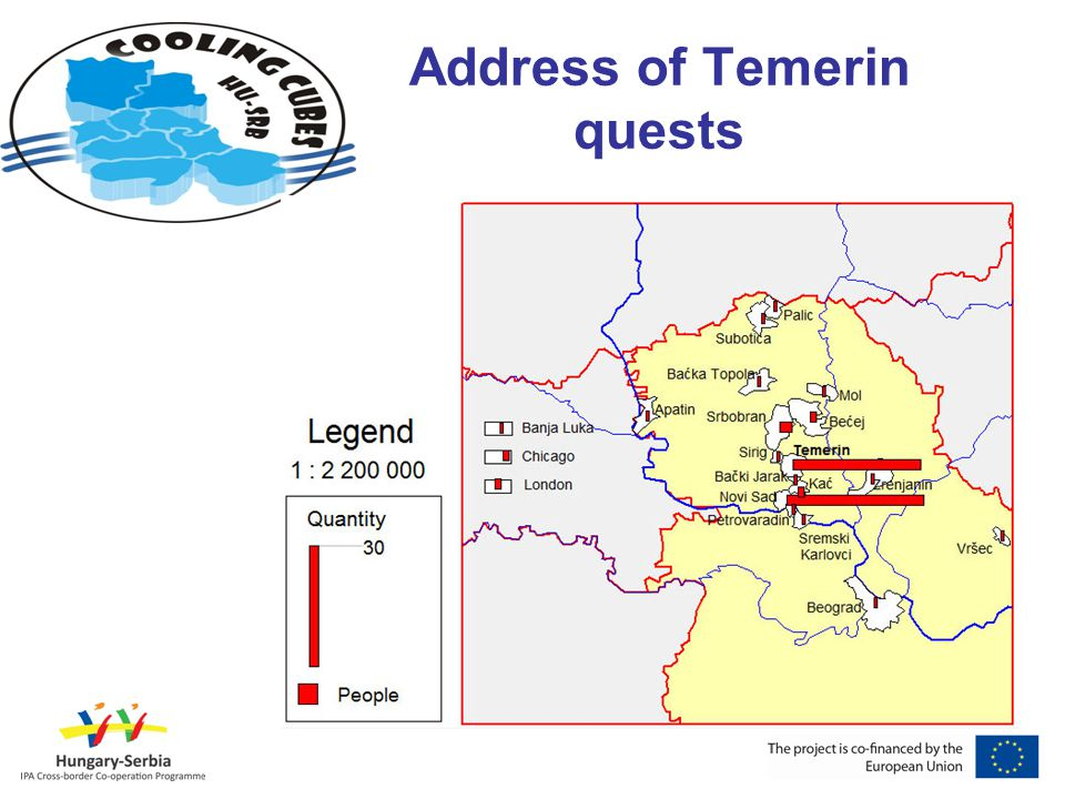 Address of Temerin quests