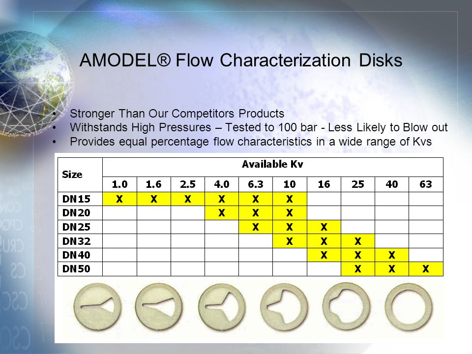 AMODEL® Flow Characterization Disks •Stronger Than Our Competitors Products •Withstands High Pressures – Tested to 100 bar - Less Likely to Blow out •Provides equal percentage flow characteristics in a wide range of Kvs