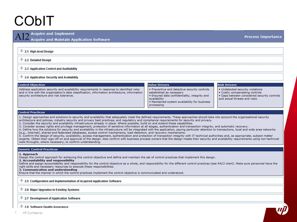CObIT 7HP Confidential