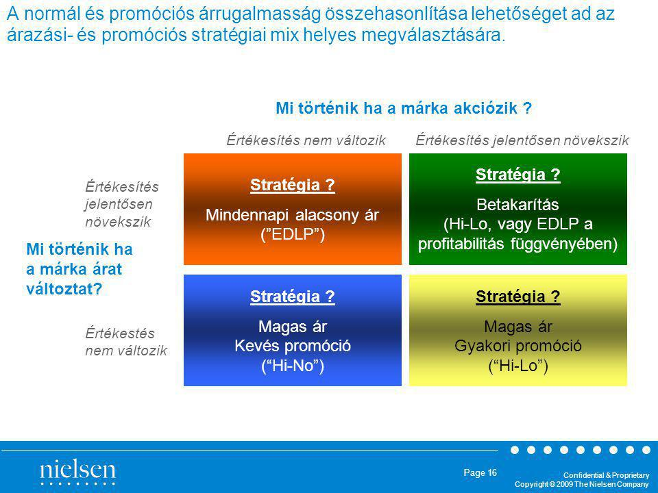 Confidential & Proprietary Copyright © 2009 The Nielsen Company Page 16 Stratégia .