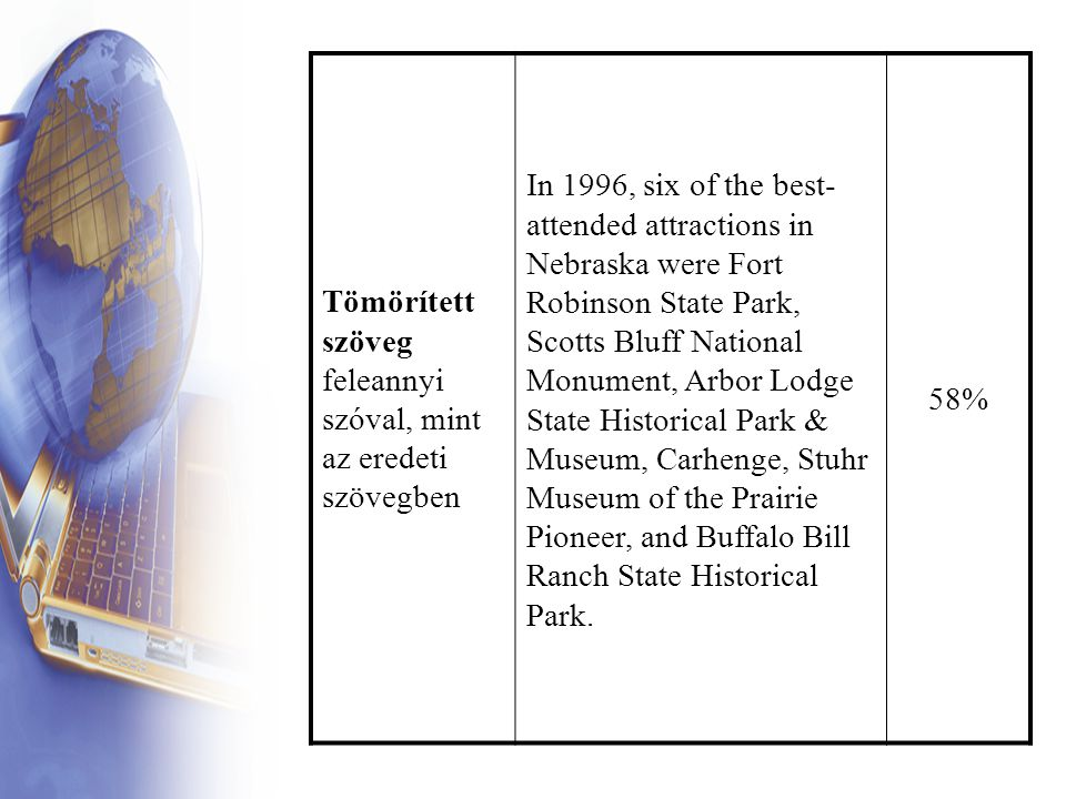 Tömörített szöveg feleannyi szóval, mint az eredeti szövegben In 1996, six of the best- attended attractions in Nebraska were Fort Robinson State Park, Scotts Bluff National Monument, Arbor Lodge State Historical Park & Museum, Carhenge, Stuhr Museum of the Prairie Pioneer, and Buffalo Bill Ranch State Historical Park.