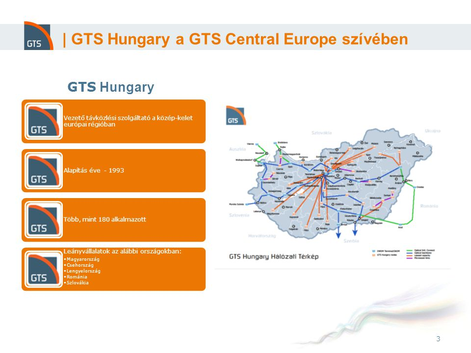 3 | GTS Hungary a GTS Central Europe szívében GTS Hungary