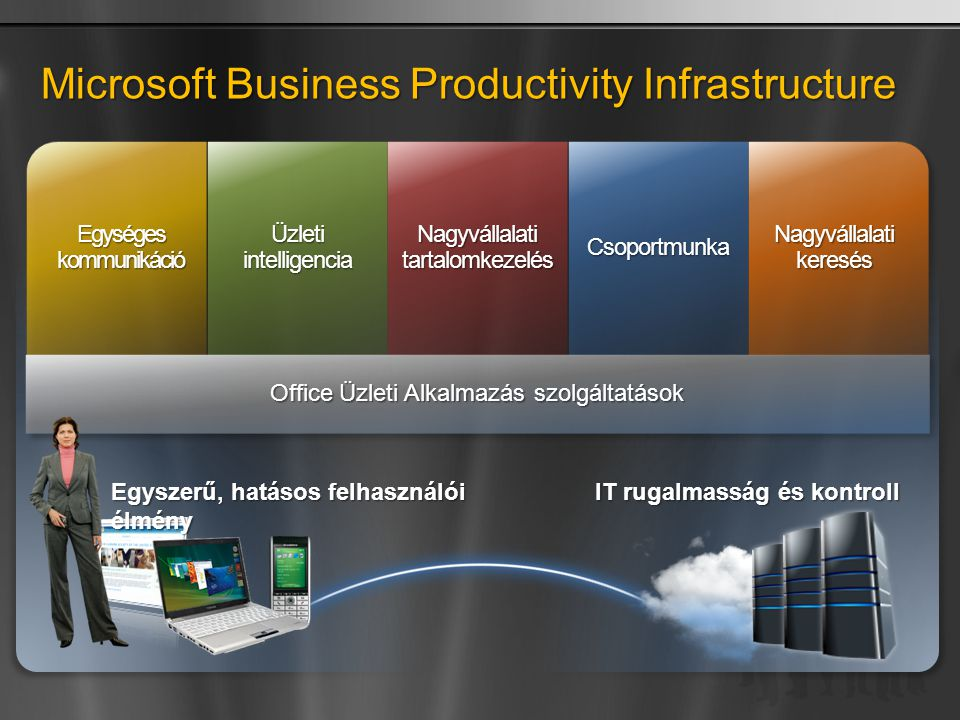 Microsoft Business Productivity Infrastructure
