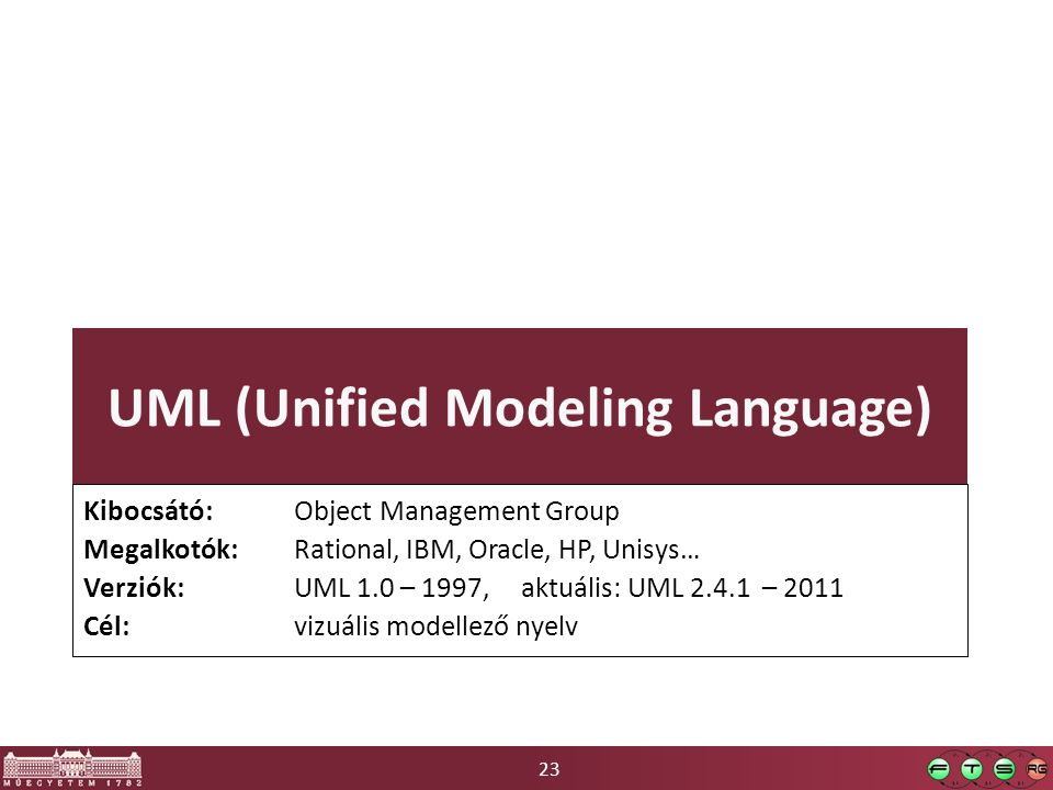 23 UML (Unified Modeling Language) Kibocsátó: Object Management Group Megalkotók: Rational, IBM, Oracle, HP, Unisys… Verziók: UML 1.0 – 1997, aktuális: UML – 2011 Cél: vizuális modellező nyelv