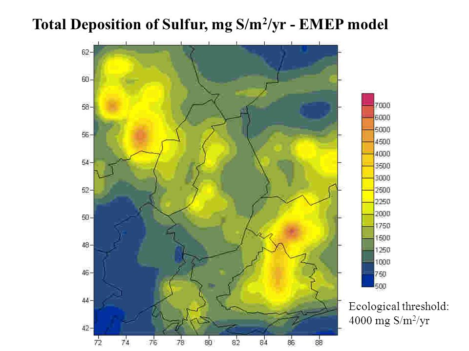 Total Deposition of Sulfur, mg S/m 2 /yr - EMEP model Ecological threshold: 4000 mg S/m 2 /yr