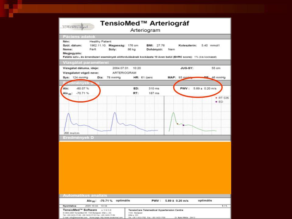Csúcstechnológia az oszcillometriás érfalmerevség mérésben