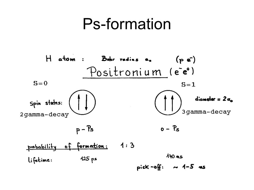 Ps-formation