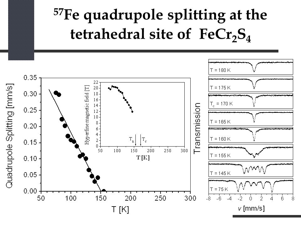 57 Fe quadrupole splitting at the tetrahedral site of FeCr 2 S 4