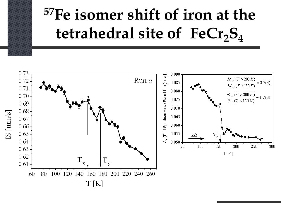 57 Fe isomer shift of iron at the tetrahedral site of FeCr 2 S 4