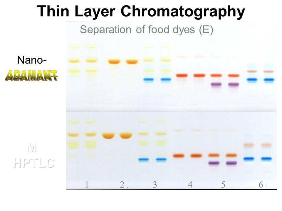 Thin Layer Chromatography 1 2 3 4 5 6 MHPTLC Nano- Separation of food dyes (E)